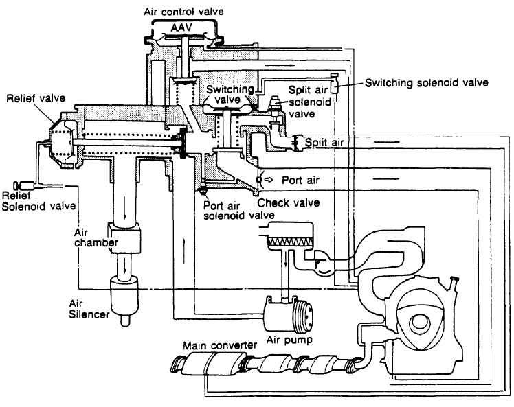 Emissions furthermore P 0900c1528004e9e2 in addition Mazda B4000 Body Parts Diagram Html further parison Rx 7 13b Rew Supra 2jz Gte Sequential Turbos 960727 besides 263061993400. on mazda rx7 exhaust system